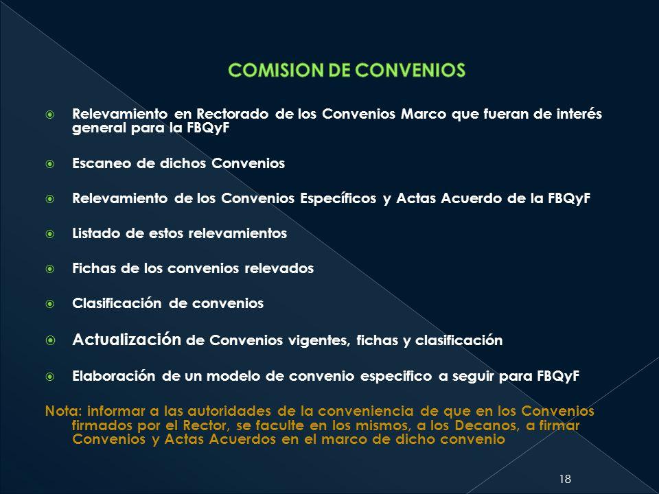 Relevamiento en Rectorado de los Convenios Marco que fueran de interés general para la FBQyF Escaneo de dichos Convenios Relevamiento de los Convenios