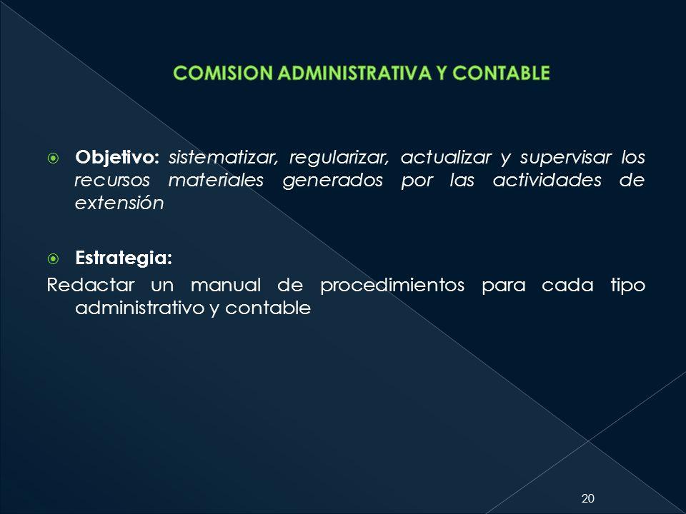 Objetivo: sistematizar, regularizar, actualizar y supervisar los recursos materiales generados por las actividades de extensión Estrategia: Redactar u