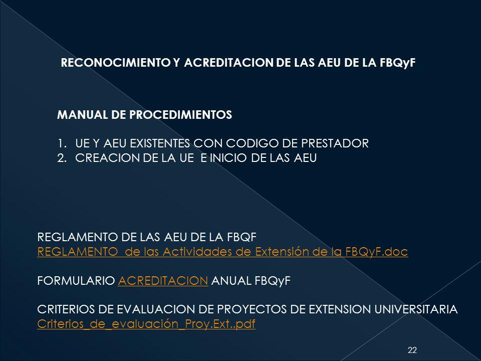 22 REGLAMENTO DE LAS AEU DE LA FBQF REGLAMENTO de las Actividades de Extensión de la FBQyF.doc FORMULARIO ACREDITACION ANUAL FBQyFACREDITACION CRITERI