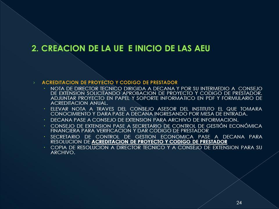 ACREDITACION DE PROYECTO Y CODIGO DE PRESTADOR NOTA DE DIRECTOR TECNICO DIRIGIDA A DECANA Y POR SU INTERMEDIO A CONSEJO DE EXTENSION SOLICITANDO APROB