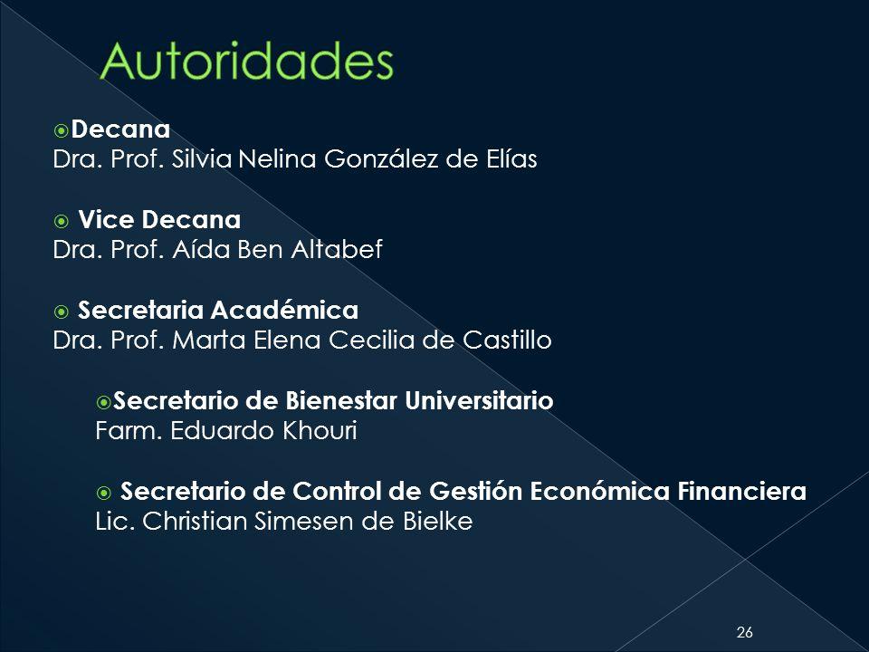Decana Dra. Prof. Silvia Nelina González de Elías Vice Decana Dra. Prof. Aída Ben Altabef Secretaria Académica Dra. Prof. Marta Elena Cecilia de Casti