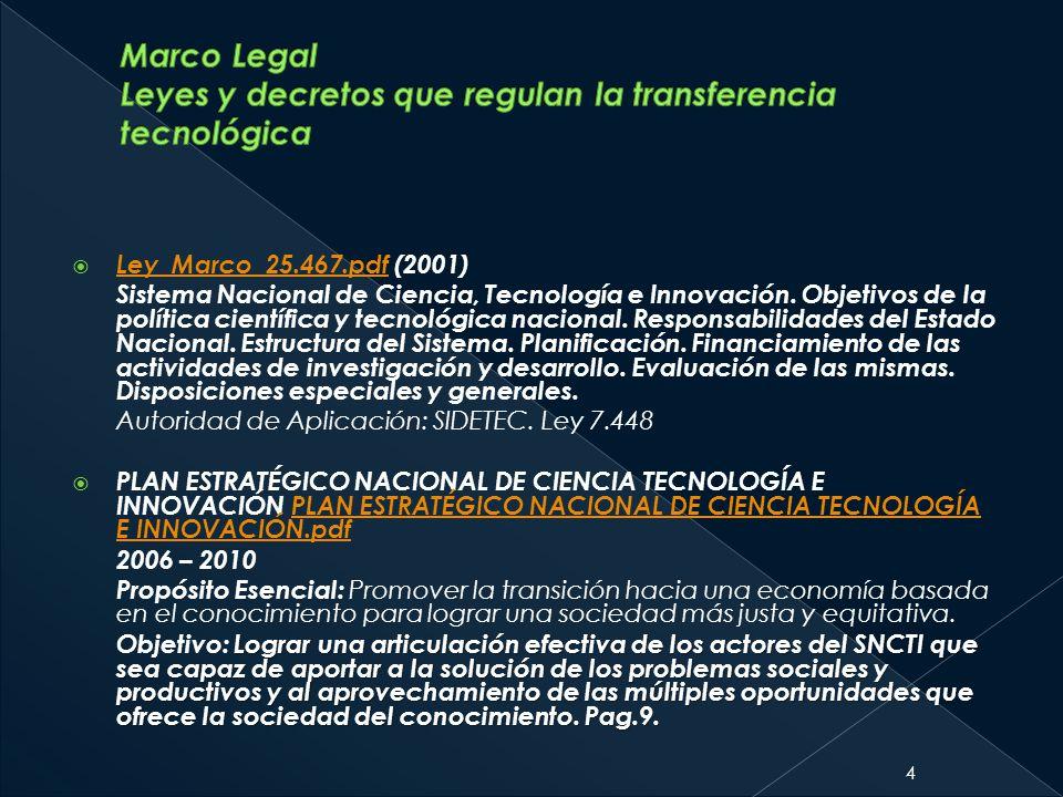 Ley_Marco_25.467.pdf (2001) Ley_Marco_25.467.pdf Sistema Nacional de Ciencia, Tecnología e Innovación. Objetivos de la política científica y tecnológi