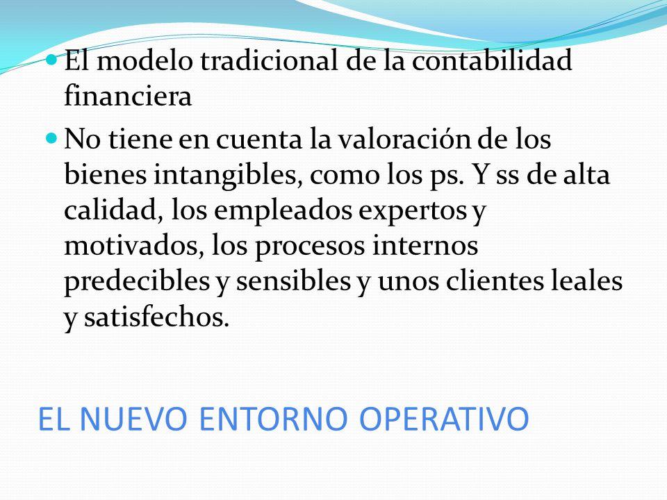 EL NUEVO ENTORNO OPERATIVO El modelo tradicional de la contabilidad financiera No tiene en cuenta la valoración de los bienes intangibles, como los ps