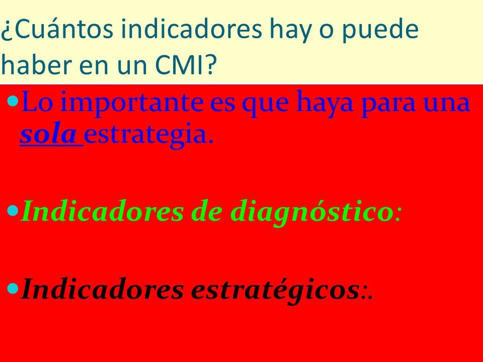 ¿Cuántos indicadores hay o puede haber en un CMI? Lo importante es que haya para una sola estrategia. Indicadores de diagnóstico: Indicadores estratég