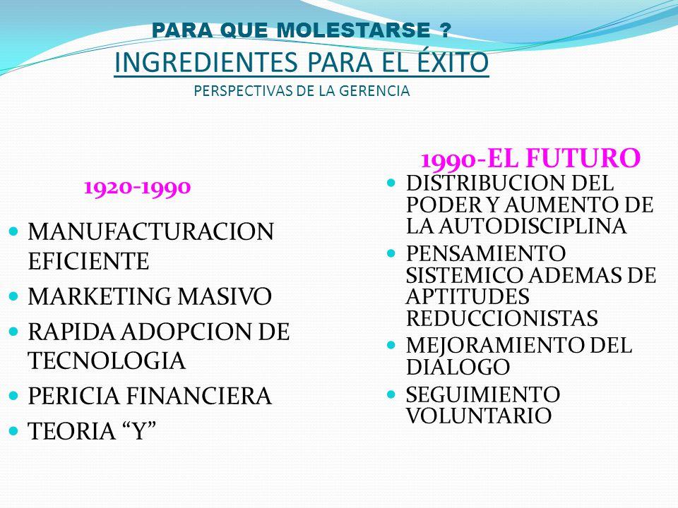 PARA QUE MOLESTARSE ? INGREDIENTES PARA EL ÉXITO PERSPECTIVAS DE LA GERENCIA 1920-1990 1990-EL FUTURO MANUFACTURACION EFICIENTE MARKETING MASIVO RAPID