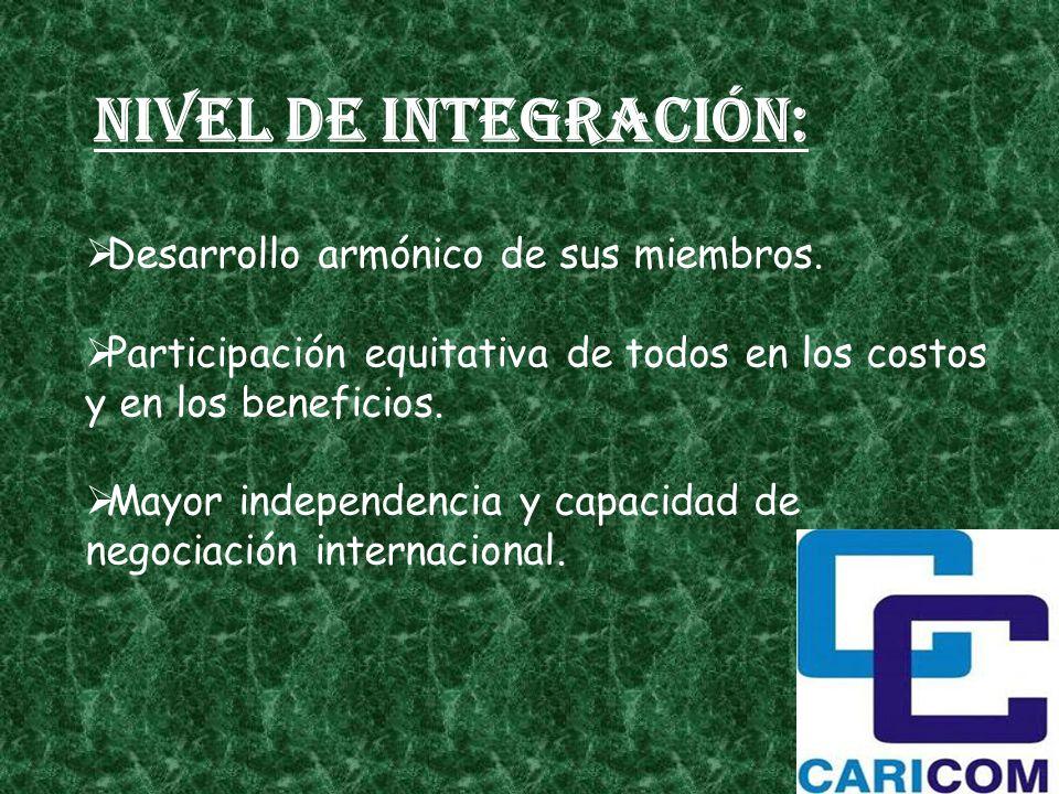 Nivel de integración: Desarrollo armónico de sus miembros. Participación equitativa de todos en los costos y en los beneficios. Mayor independencia y
