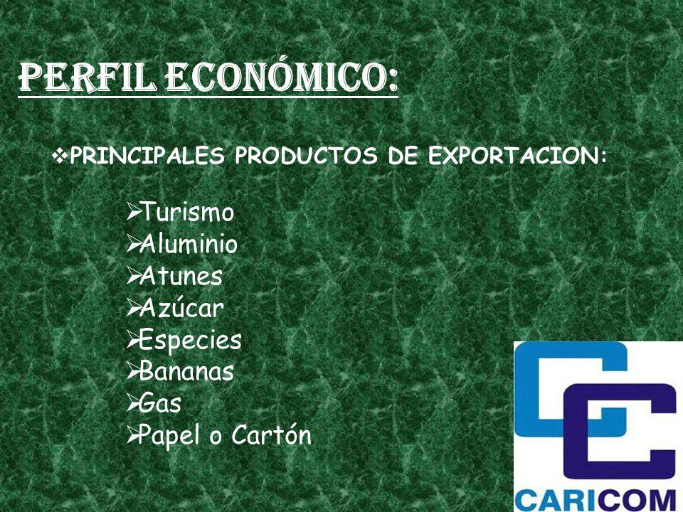 Perfil económico: PRINCIPALES PRODUCTOS DE EXPORTACION: Turismo Aluminio Atunes Azúcar Especies Bananas Gas Papel o Cartón