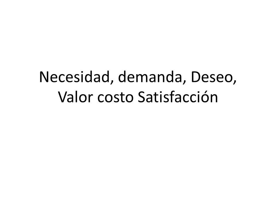 Necesidad, demanda, Deseo, Valor costo Satisfacción