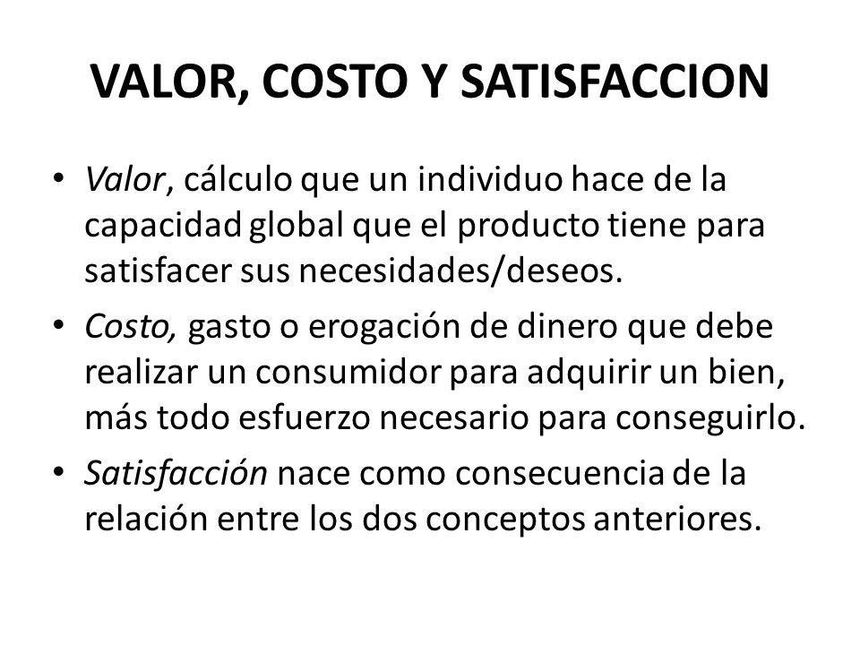 VALOR, COSTO Y SATISFACCION Valor, cálculo que un individuo hace de la capacidad global que el producto tiene para satisfacer sus necesidades/deseos.