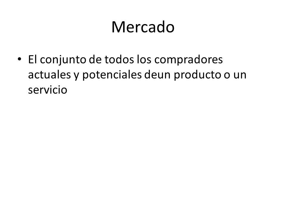 Mercado El conjunto de todos los compradores actuales y potenciales deun producto o un servicio