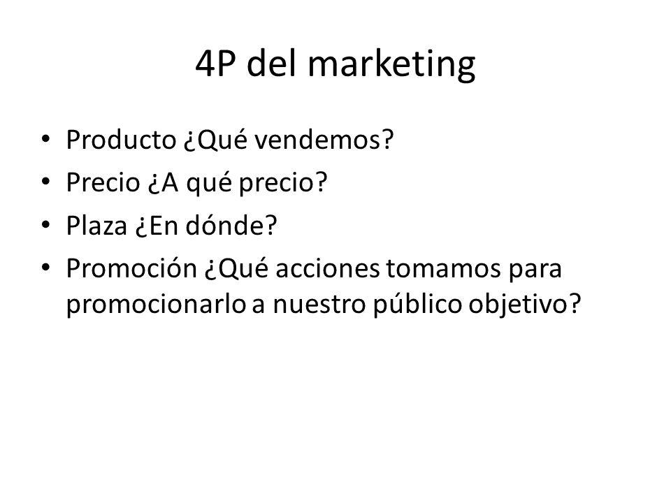 4P del marketing Producto ¿Qué vendemos. Precio ¿A qué precio.