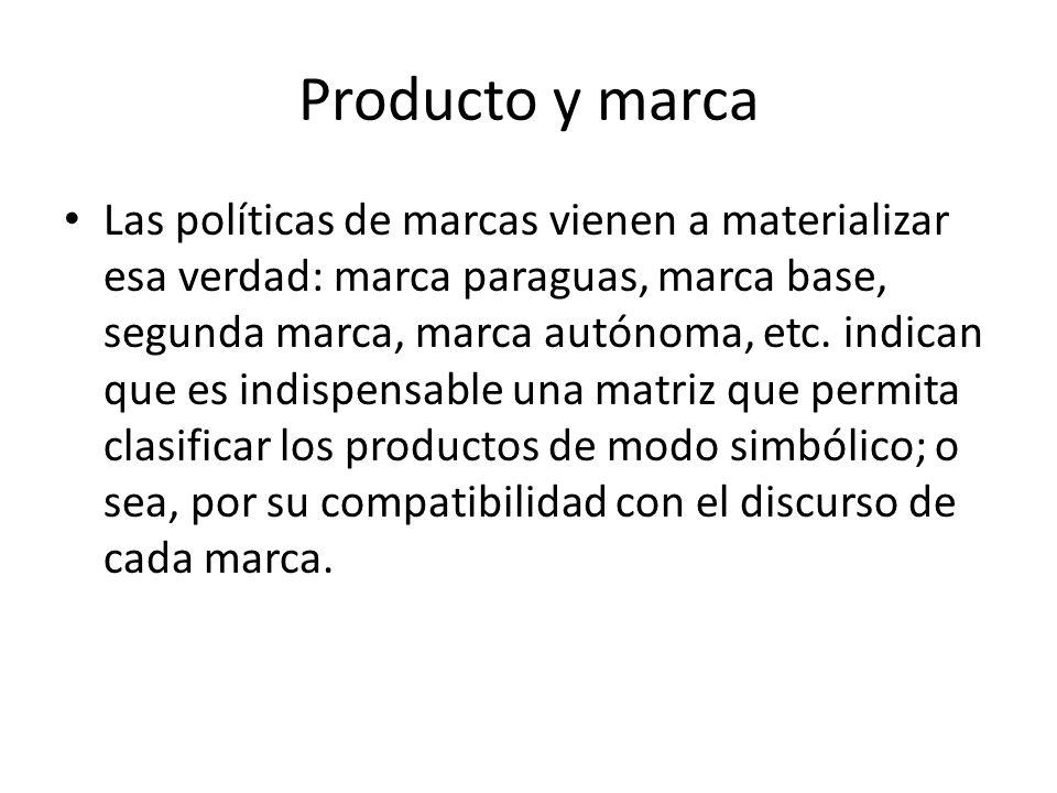 Producto y marca Las políticas de marcas vienen a materializar esa verdad: marca paraguas, marca base, segunda marca, marca autónoma, etc.