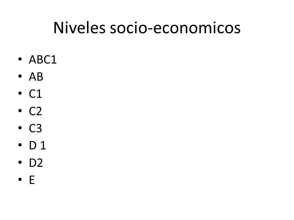 Niveles socio-economicos ABC1 AB C1 C2 C3 D 1 D2 E