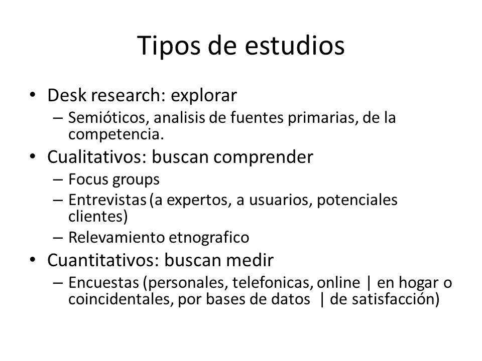 Tipos de estudios Desk research: explorar – Semióticos, analisis de fuentes primarias, de la competencia.