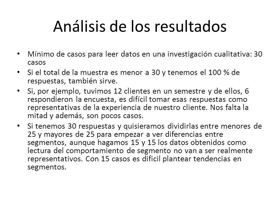 Análisis de los resultados Mínimo de casos para leer datos en una investigación cualitativa: 30 casos Si el total de la muestra es menor a 30 y tenemos el 100 % de respuestas, también sirve.