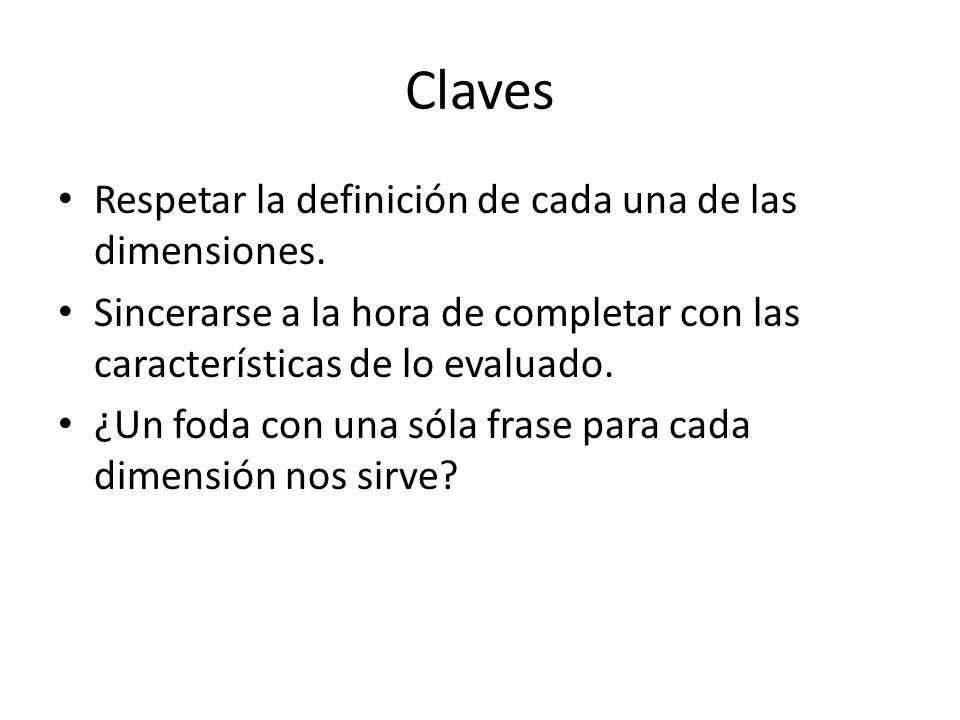 Claves Respetar la definición de cada una de las dimensiones.