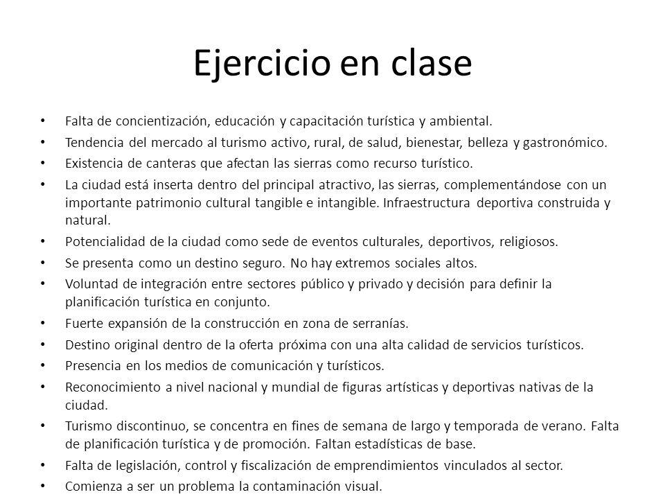Ejercicio en clase Falta de concientización, educación y capacitación turística y ambiental.