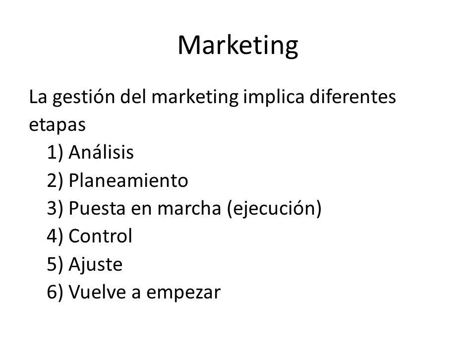 Marketing La gestión del marketing implica diferentes etapas 1) Análisis 2) Planeamiento 3) Puesta en marcha (ejecución) 4) Control 5) Ajuste 6) Vuelve a empezar