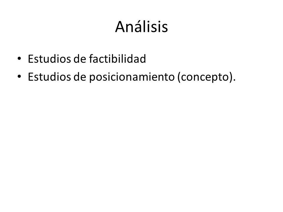 Análisis Estudios de factibilidad Estudios de posicionamiento (concepto).