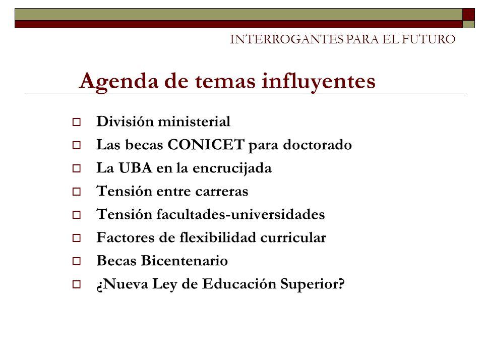 División ministerial Las becas CONICET para doctorado La UBA en la encrucijada Tensión entre carreras Tensión facultades-universidades Factores de fle