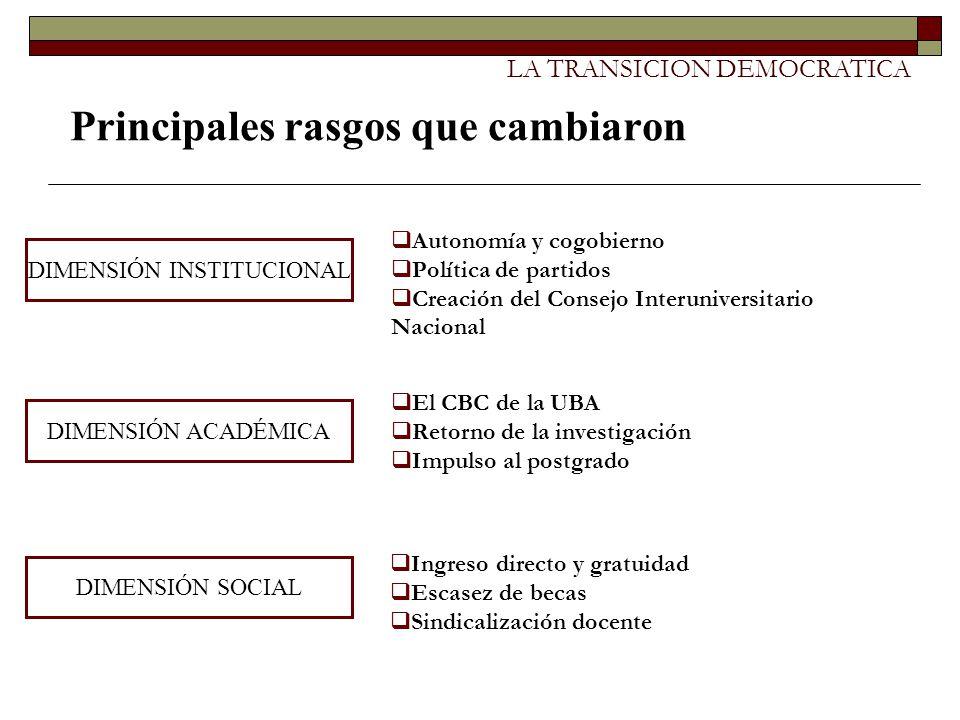 Principales rasgos que cambiaron LA TRANSICION DEMOCRATICA DIMENSIÓN INSTITUCIONAL DIMENSIÓN ACADÉMICA DIMENSIÓN SOCIAL Autonomía y cogobierno Polític