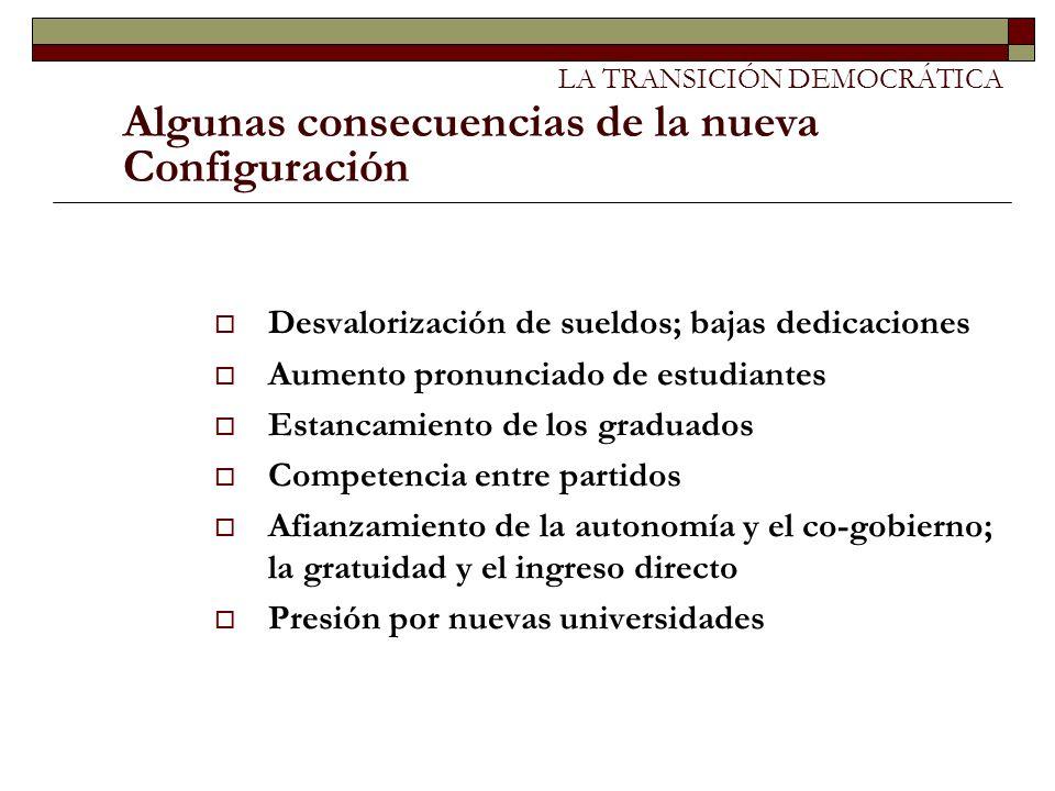 LAS REFORMAS DE LOS NOVENTA Modificaciones, innovaciones y luchas en la Configuración universitaria (1989-1999) La modernización neoconservadora: solvencia fiscal, alto desempleo, desindustrialización