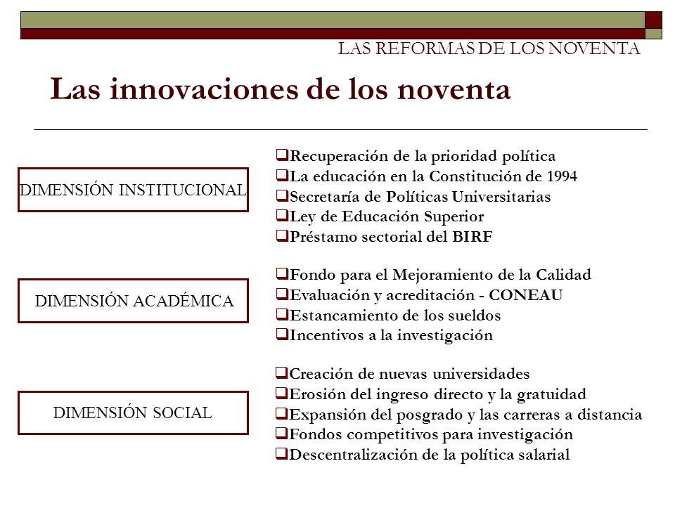Las innovaciones de los noventa LAS REFORMAS DE LOS NOVENTA DIMENSIÓN INSTITUCIONAL DIMENSIÓN ACADÉMICA DIMENSIÓN SOCIAL Recuperación de la prioridad