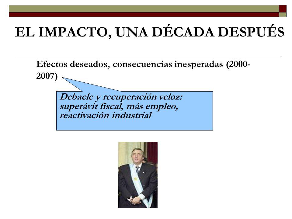 EL IMPACTO, UNA DÉCADA DESPUÉS Efectos deseados, consecuencias inesperadas (2000- 2007) Debacle y recuperación veloz: superávit fiscal, más empleo, re
