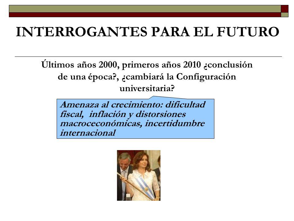 INTERROGANTES PARA EL FUTURO Últimos años 2000, primeros años 2010 ¿conclusión de una época?, ¿cambiará la Configuración universitaria? (2008-2012) Am