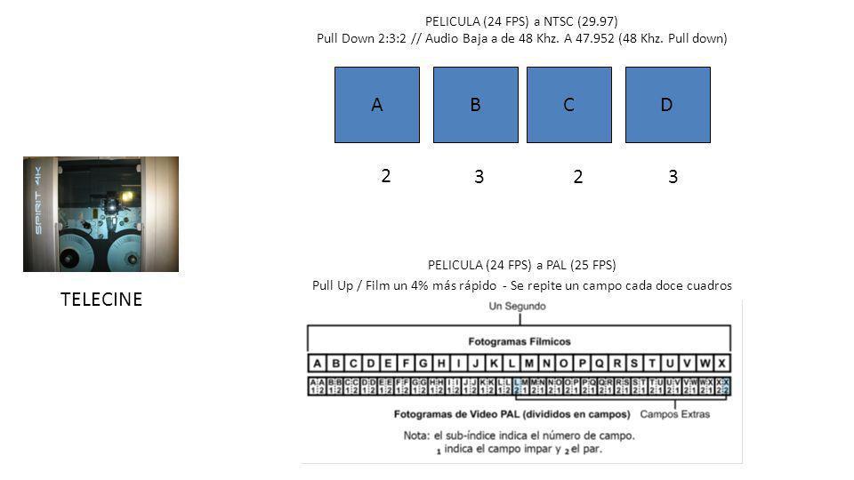 TELECINE PELICULA (24 FPS) a NTSC (29.97) Pull Down 2:3:2 // Audio Baja a de 48 Khz. A 47.952 (48 Khz. Pull down) ABCD 2 323 PELICULA (24 FPS) a PAL (