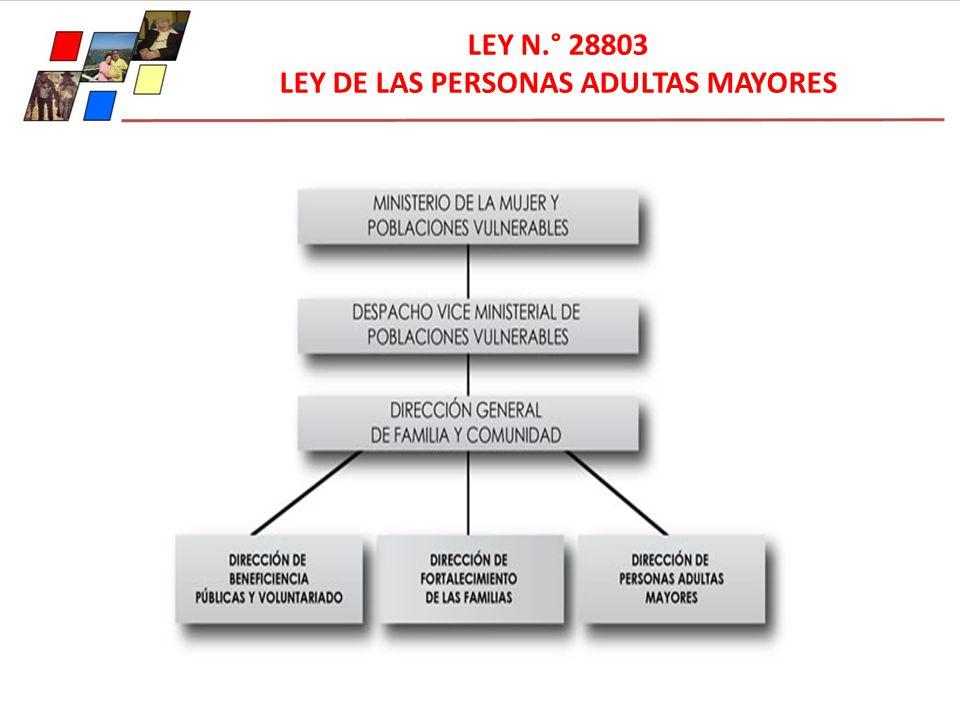 LEY N.° 28803 LEY DE LAS PERSONAS ADULTAS MAYORES
