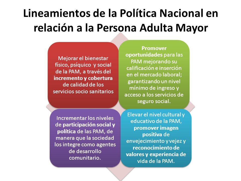 Lineamientos de la Política Nacional en relación a la Persona Adulta Mayor Mejorar el bienestar físico, psíquico y social de la PAM, a través del incr