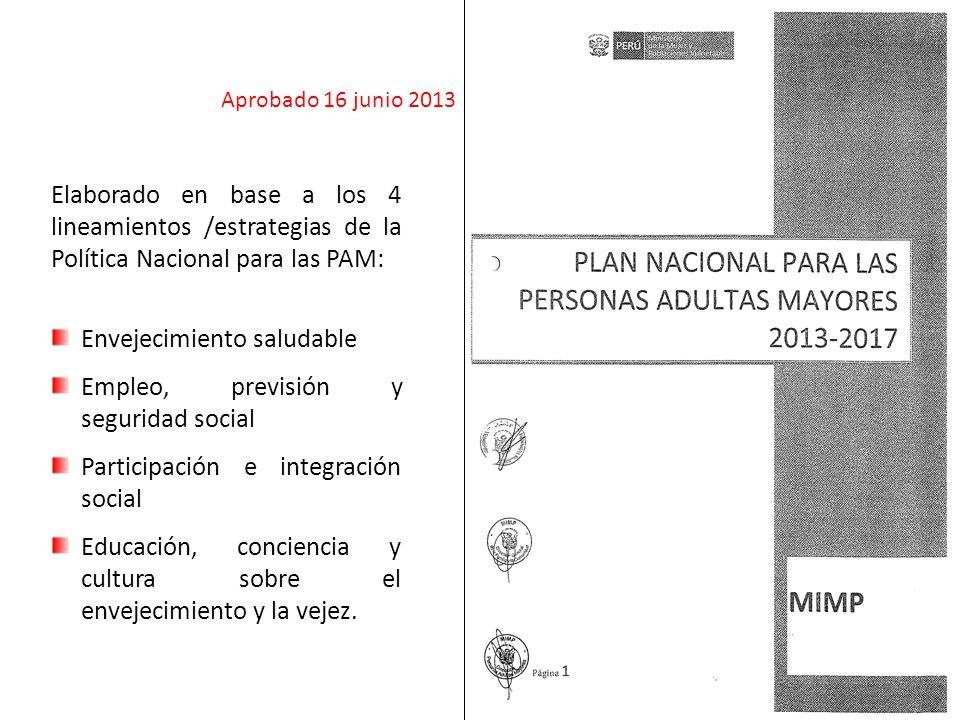 Elaborado en base a los 4 lineamientos /estrategias de la Política Nacional para las PAM: Envejecimiento saludable Empleo, previsión y seguridad socia