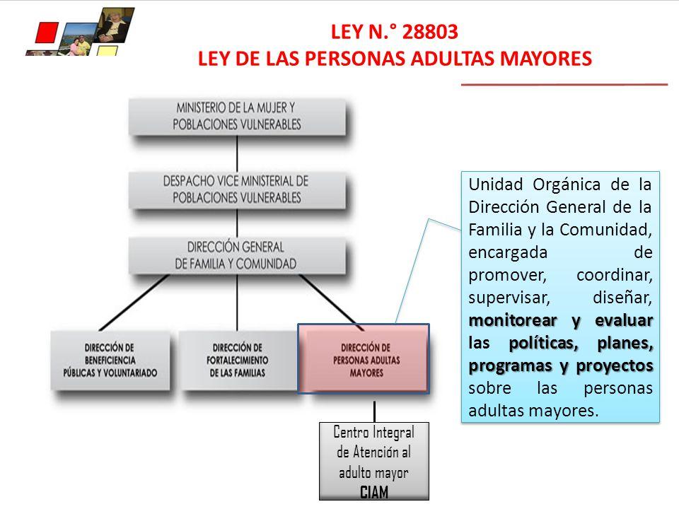 LEY N.° 28803 LEY DE LAS PERSONAS ADULTAS MAYORES Centro Integral de Atención al adulto mayor CIAM monitorear y evaluar políticas, planes, programas y
