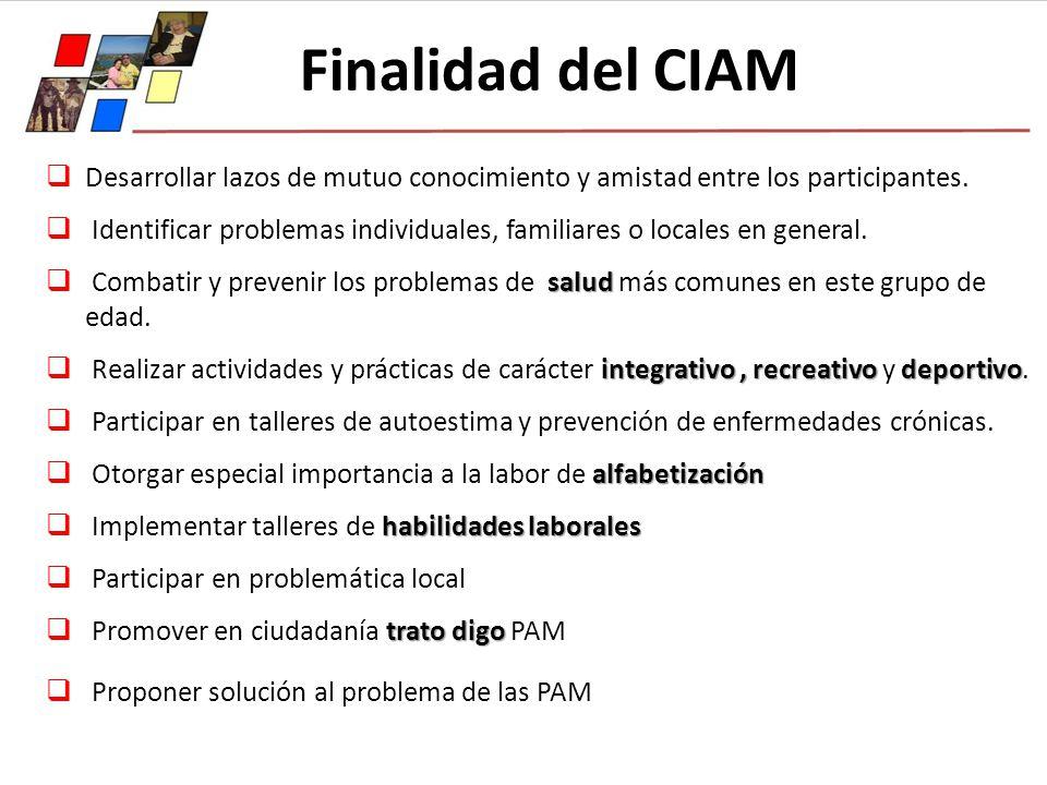 Finalidad del CIAM Desarrollar lazos de mutuo conocimiento y amistad entre los participantes. Identificar problemas individuales, familiares o locales
