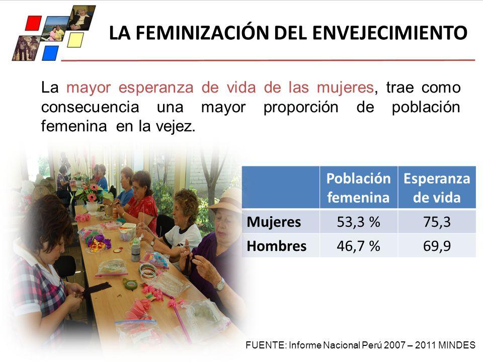 LA FEMINIZACIÓN DEL ENVEJECIMIENTO La mayor esperanza de vida de las mujeres, trae como consecuencia una mayor proporción de población femenina en la