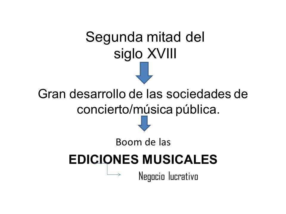 Segunda mitad del siglo XVIII Gran desarrollo de las sociedades de concierto/música pública. Boom de las EDICIONES MUSICALES Negocio lucrativo