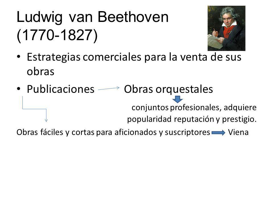 Ludwig van Beethoven (1770-1827) Estrategias comerciales para la venta de sus obras Publicaciones Obras orquestales conjuntos profesionales, adquiere