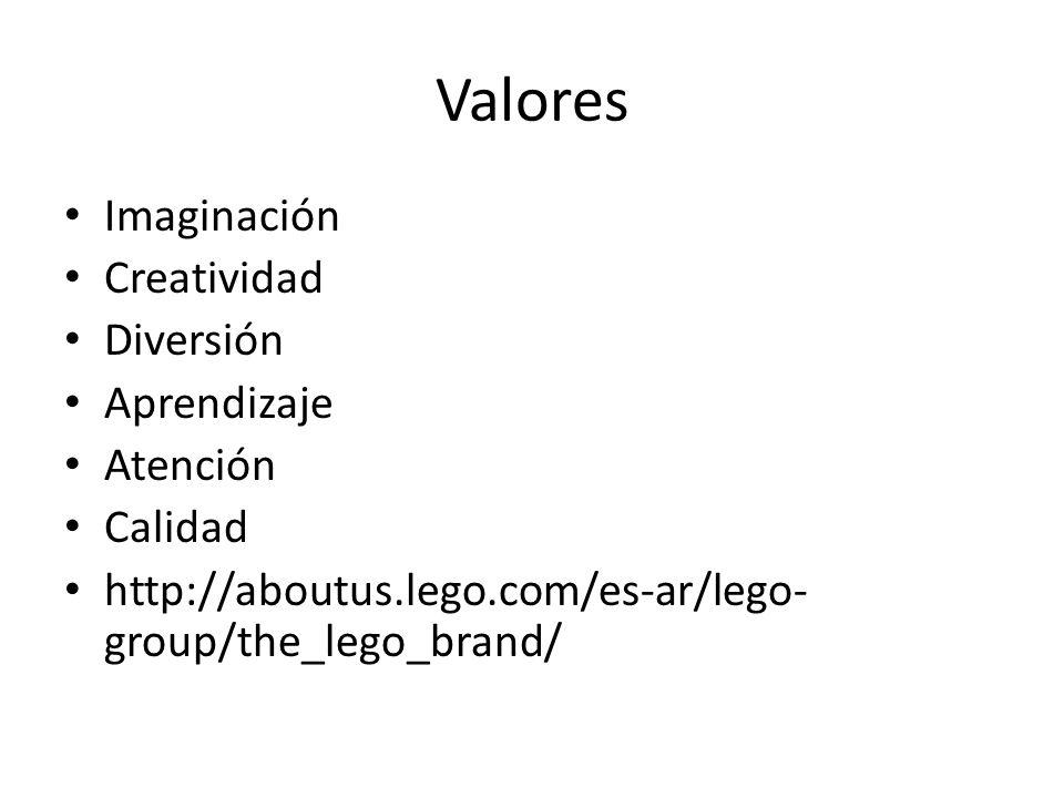 Valores Imaginación Creatividad Diversión Aprendizaje Atención Calidad http://aboutus.lego.com/es-ar/lego- group/the_lego_brand/