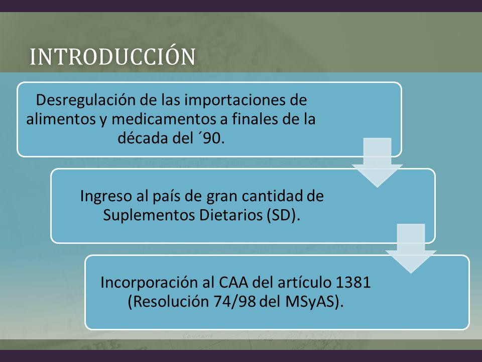INTRODUCCIÓN Desregulación de las importaciones de alimentos y medicamentos a finales de la década del ´90.
