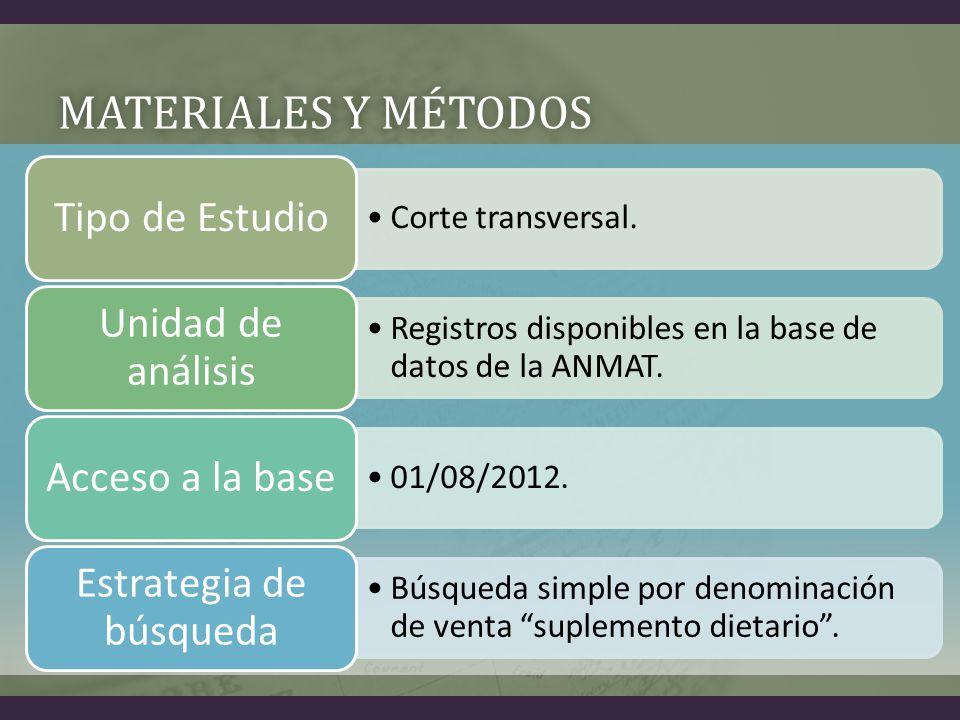 MATERIALES Y MÉTODOSMATERIALES Y MÉTODOS Corte transversal.
