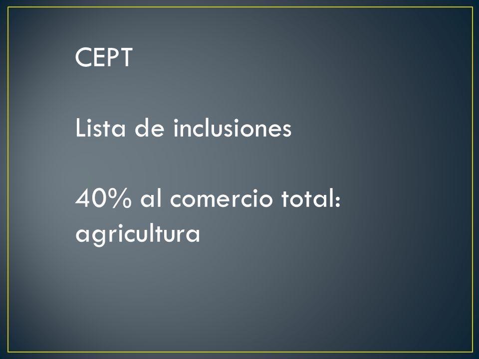 CEPT Lista de inclusiones 40% al comercio total: agricultura