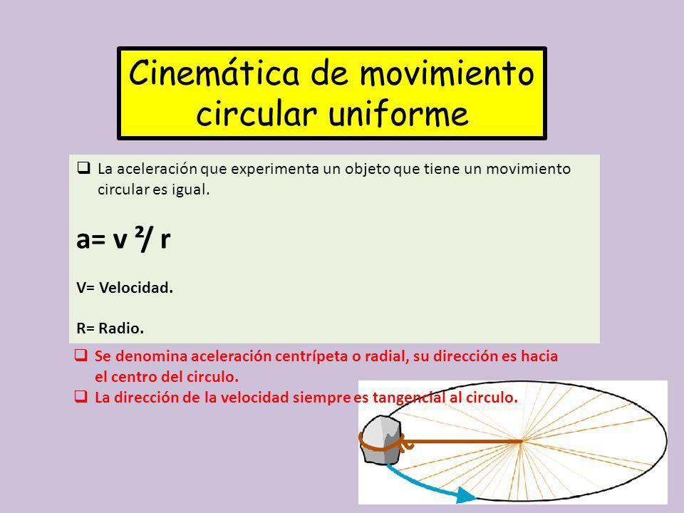 Cinemática de movimiento circular uniforme La aceleración que experimenta un objeto que tiene un movimiento circular es igual. a= v ²/ r V= Velocidad.