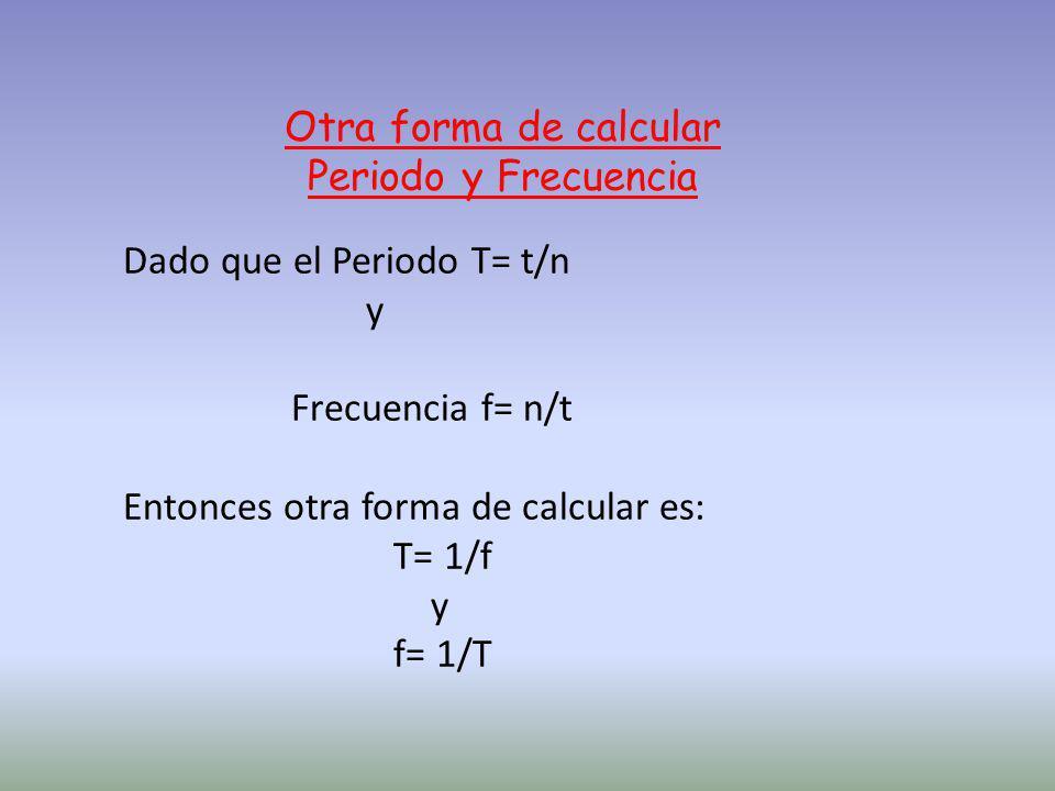 Ejercicios 1.Un objeto tiene un periodo de 4 s ¿ cual es la frecuencia de su movimiento en HZ.