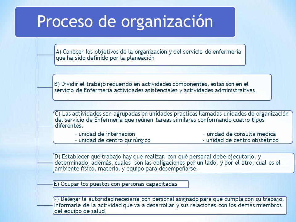 Proceso de organización A) Conocer los objetivos de la organización y del servicio de enfermería que ha sido definido por la planeación B) Dividir el