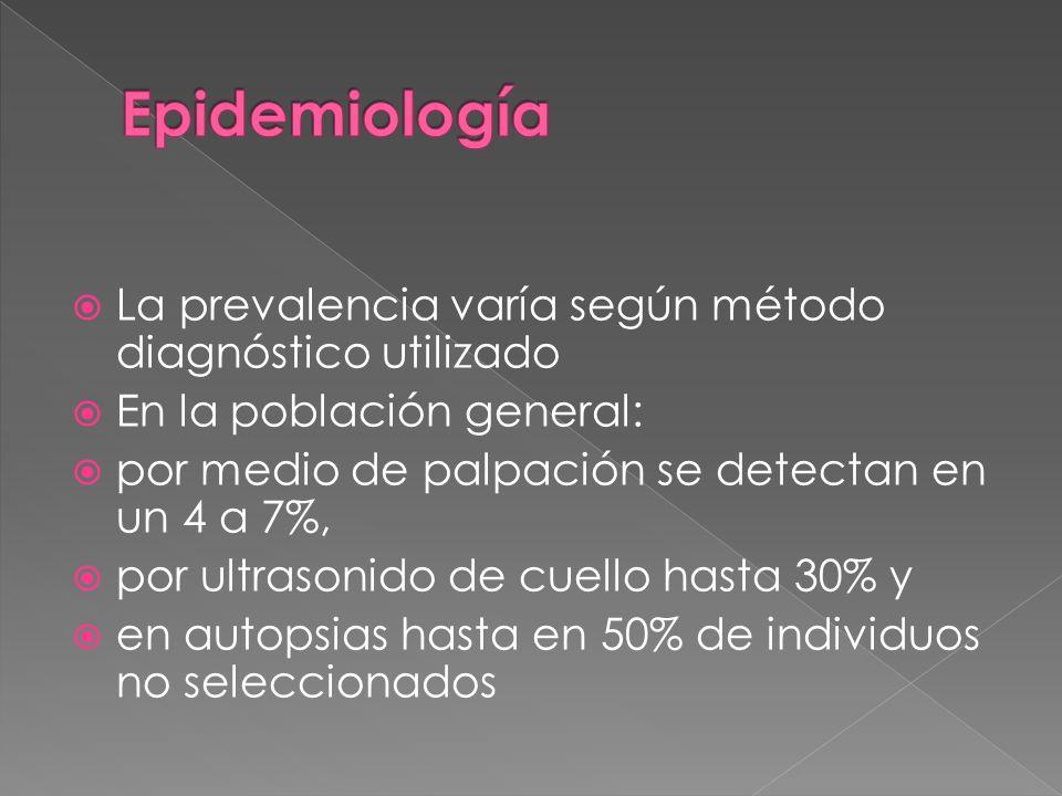 La prevalencia varía según método diagnóstico utilizado En la población general: por medio de palpación se detectan en un 4 a 7%, por ultrasonido de c