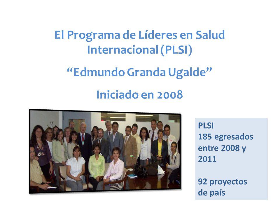 El Programa de Líderes en Salud Internacional (PLSI) Edmundo Granda Ugalde Iniciado en 2008 PLSI 185 egresados entre 2008 y 2011 92 proyectos de país
