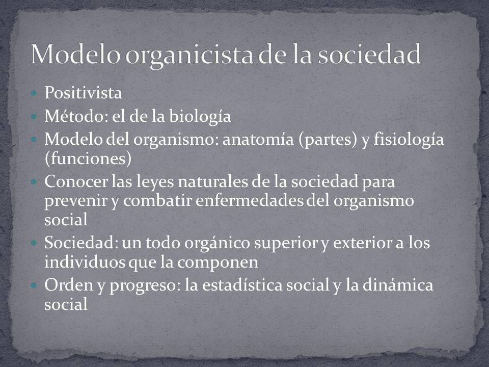 Positivista Método: el de la biología Modelo del organismo: anatomía (partes) y fisiología (funciones) Conocer las leyes naturales de la sociedad para
