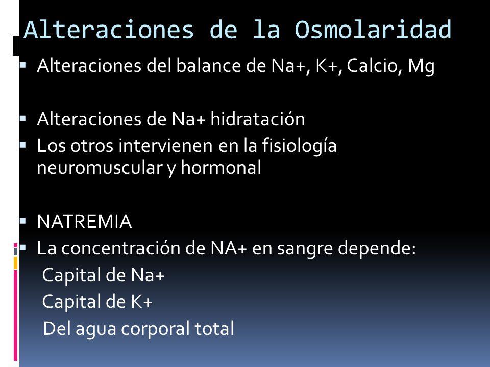 Alteraciones de la Osmolaridad Alteraciones del balance de Na+, K+, Calcio, Mg Alteraciones de Na+ hidratación Los otros intervienen en la fisiología neuromuscular y hormonal NATREMIA La concentración de NA+ en sangre depende: Capital de Na+ Capital de K+ Del agua corporal total