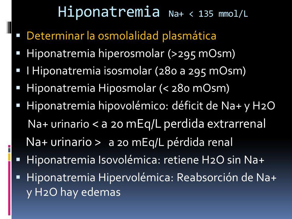 Hiponatremia Na+ < 135 mmol/L Determinar la osmolalidad plasmática Hiponatremia hiperosmolar (>295 mOsm) I Hiponatremia isosmolar (280 a 295 mOsm) Hiponatremia Hiposmolar (< 280 mOsm) Hiponatremia hipovolémico: déficit de Na+ y H2O Na+ urinario < a 20 mEq/L perdida extrarrenal Na+ urinario > a 20 mEq/L pérdida renal Hiponatremia Isovolémica: retiene H2O sin Na+ Hiponatremia Hipervolémica: Reabsorción de Na+ y H2O hay edemas